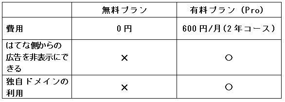 f:id:tokomi:20210519204633j:plain