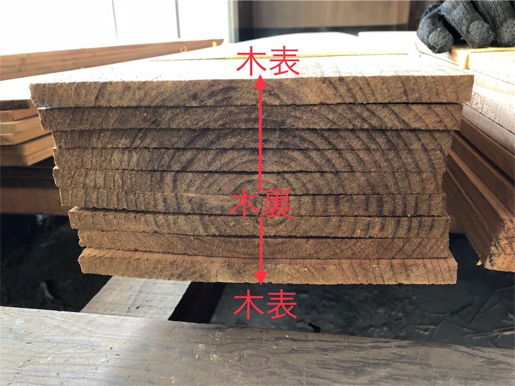 f:id:tokonamex:20180420132401j:image