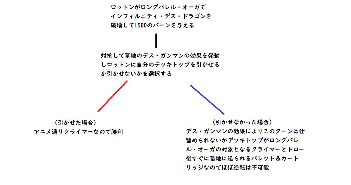 f:id:tokorotenkaiman:20201213023144p:plain