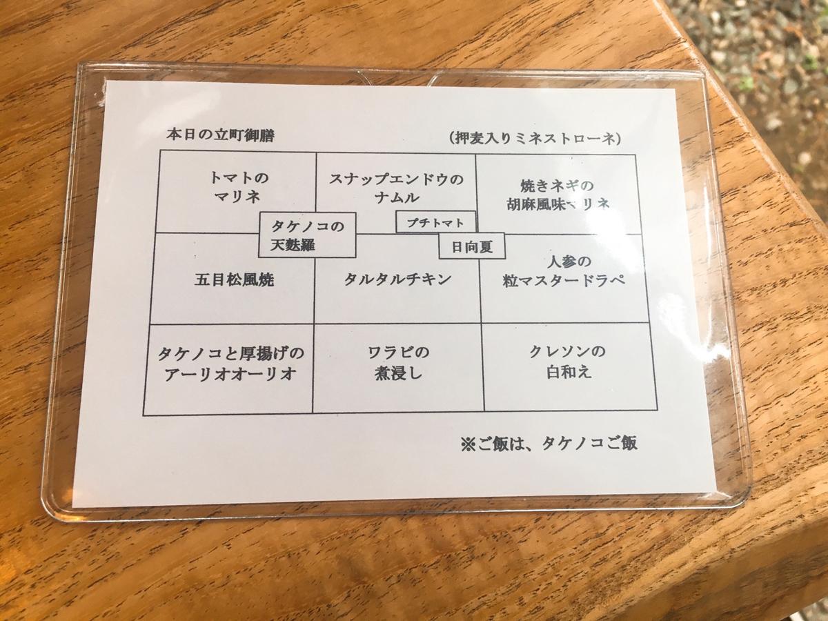 f:id:tokotoko-blog:20191027005239j:plain