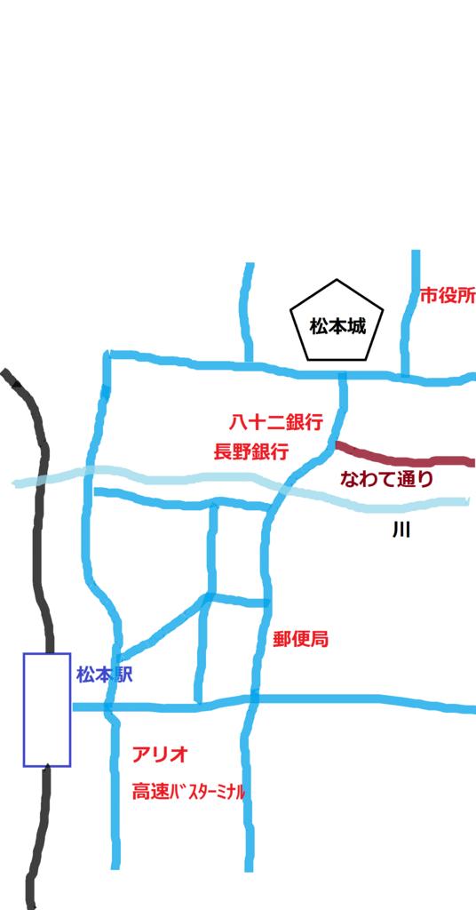 f:id:tokotoko_yuuki:20160925215423j:plain