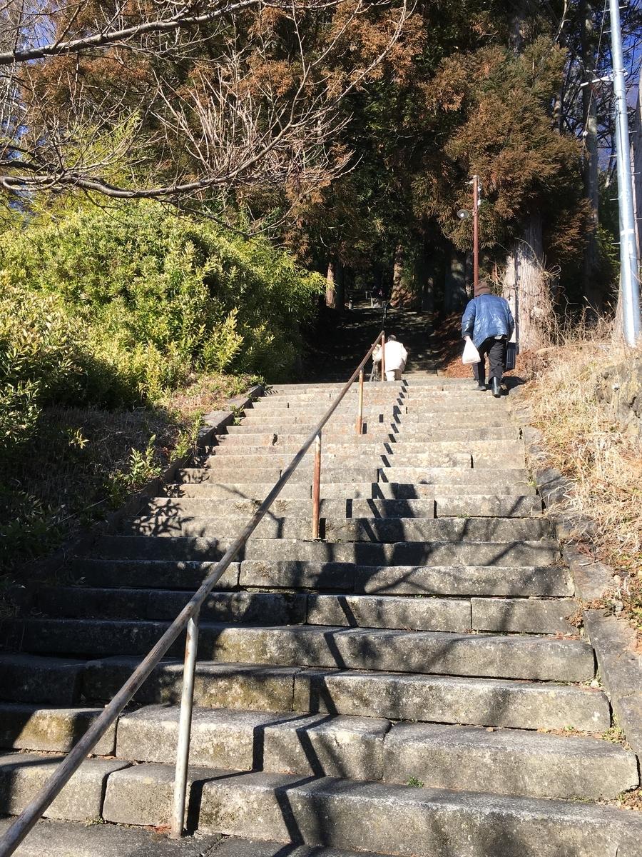 f:id:tokotoko_yuuki:20200211151543j:plain