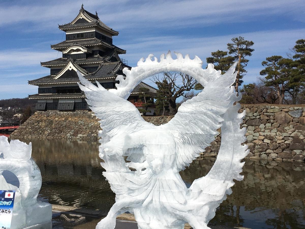 f:id:tokotoko_yuuki:20200223011341j:plain
