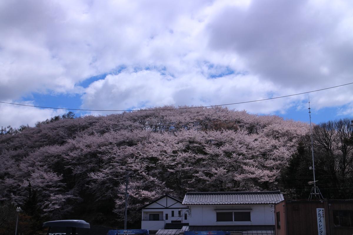 f:id:tokotoko_yuuki:20200419165341j:plain