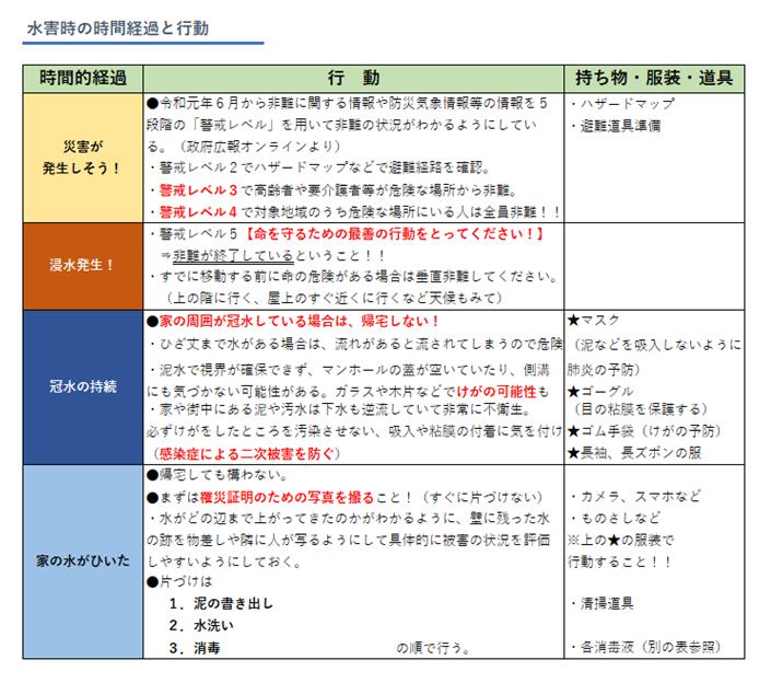 f:id:tokotokoarukuyo:20200704174353p:plain