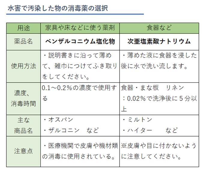 f:id:tokotokoarukuyo:20200704174432p:plain