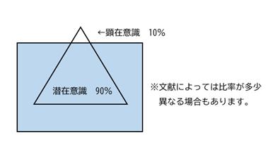 f:id:tokotokoarukuyo:20210106180742p:plain