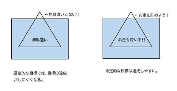 f:id:tokotokoarukuyo:20210106180830p:plain