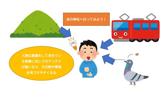 f:id:tokotokoarukuyo:20210106180928p:plain