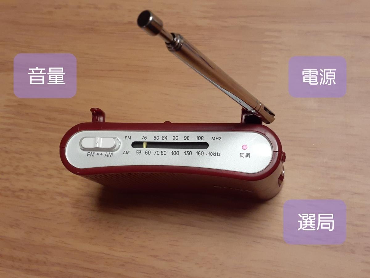 f:id:tokotokoarukuyo:20210116214516j:plain