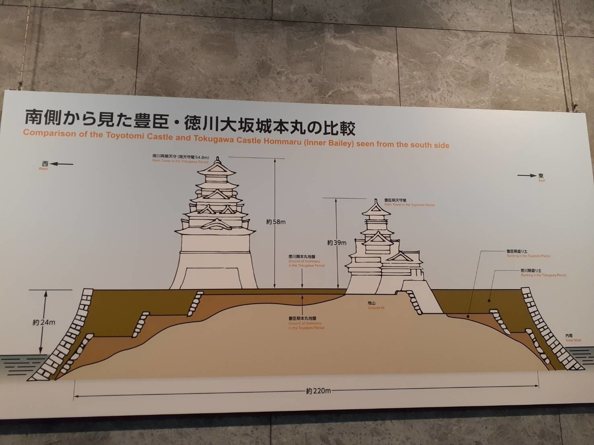 f:id:tokotokoarukuyo:20210224203318j:plain