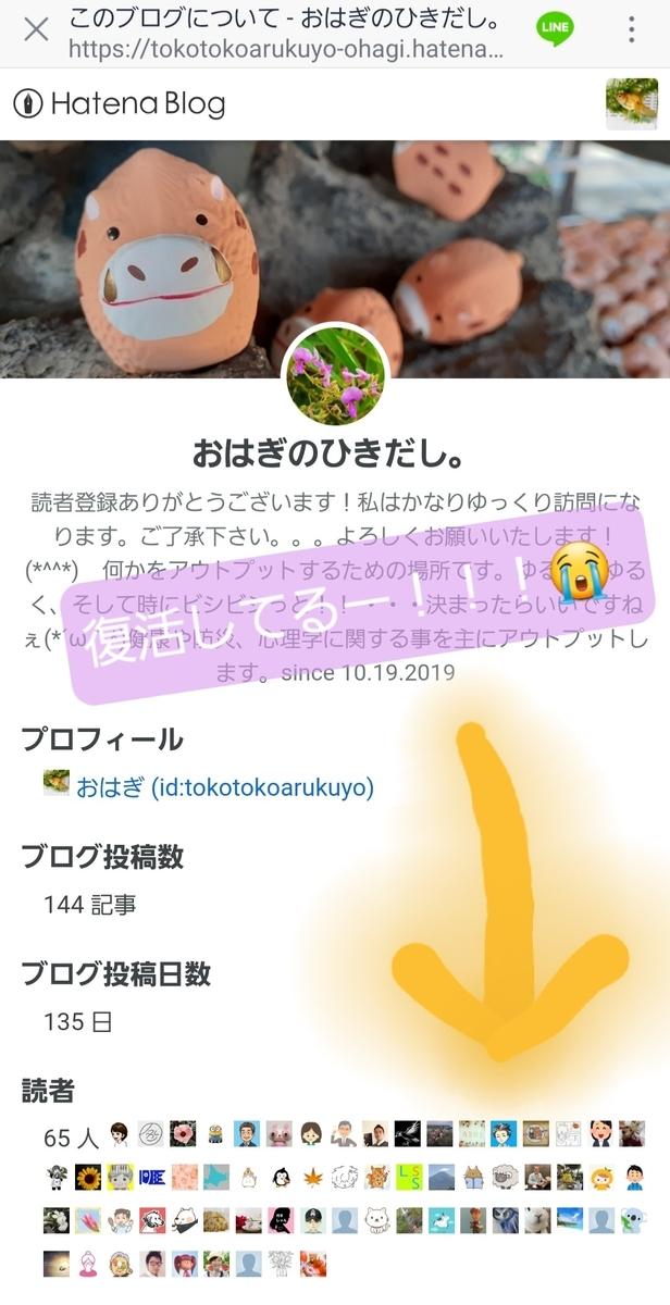 f:id:tokotokoarukuyo:20210227191916j:plain