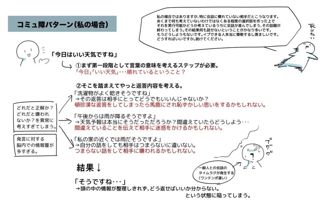 f:id:tokotokok-k:20170601064347j:plain