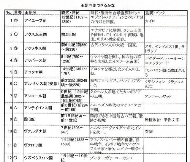 f:id:tokoyakanbannet:20160802194823j:plain