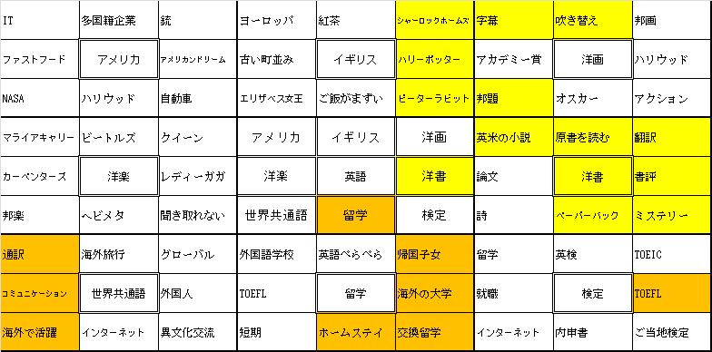 f:id:tokoyakanbannet:20160809180507p:plain