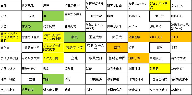 f:id:tokoyakanbannet:20160809180624p:plain