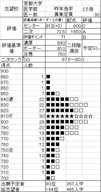 f:id:tokoyakanbannet:20170109200538p:plain