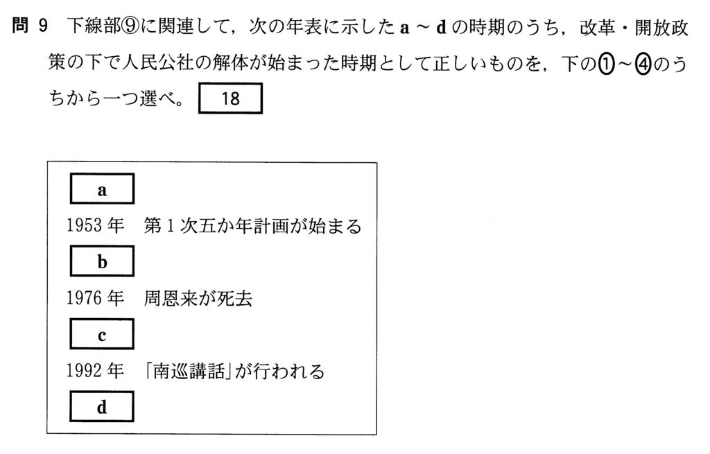 f:id:tokoyakanbannet:20170111145423p:plain