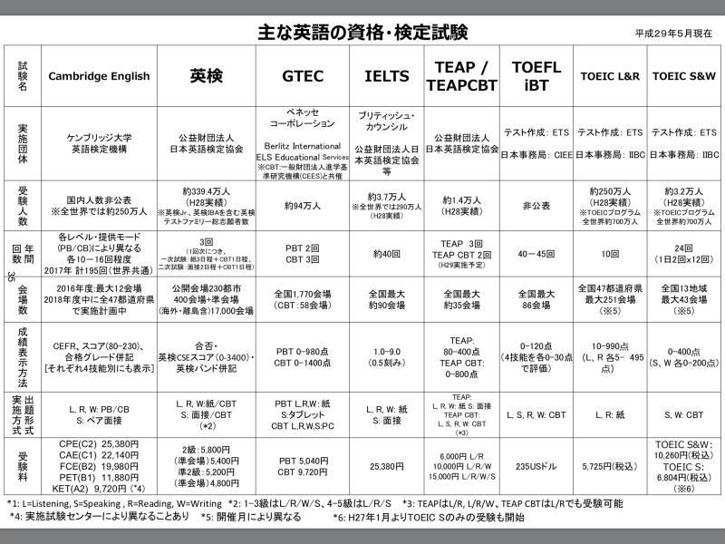 f:id:tokoyakanbannet:20170827095324p:plain