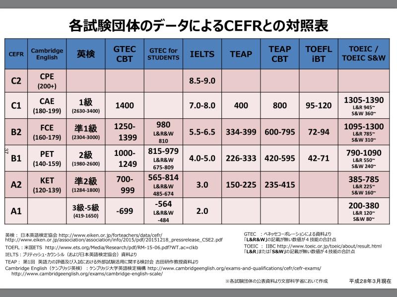 f:id:tokoyakanbannet:20170827095426p:plain