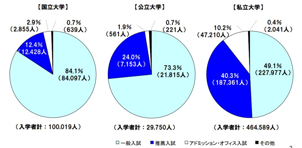 f:id:tokoyakanbannet:20180606142626p:plain