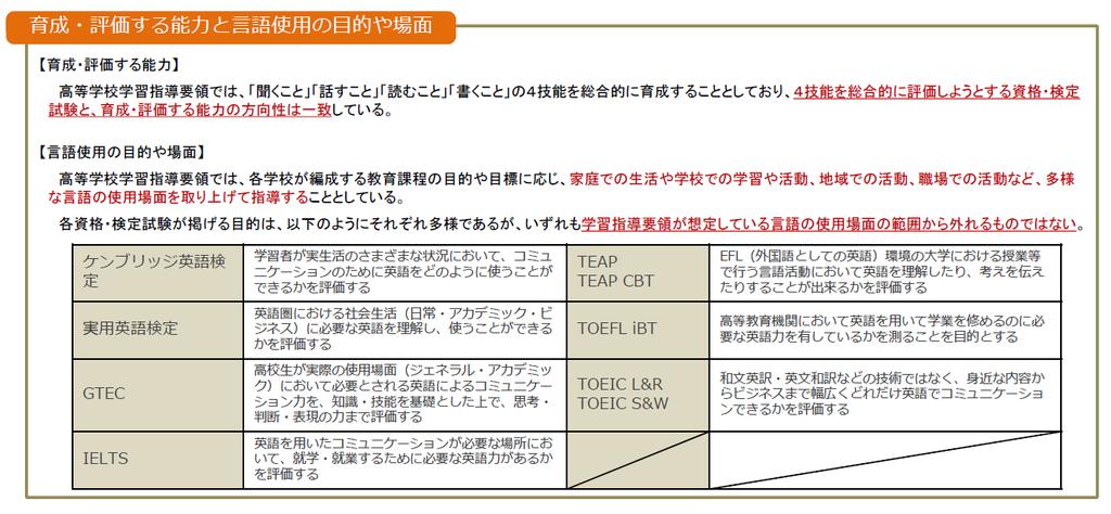 f:id:tokoyakanbannet:20181002153248p:plain