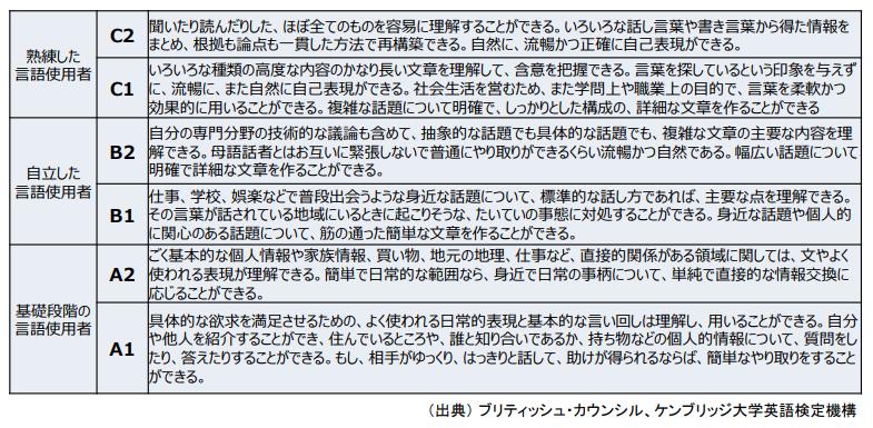 f:id:tokoyakanbannet:20190103190715p:plain