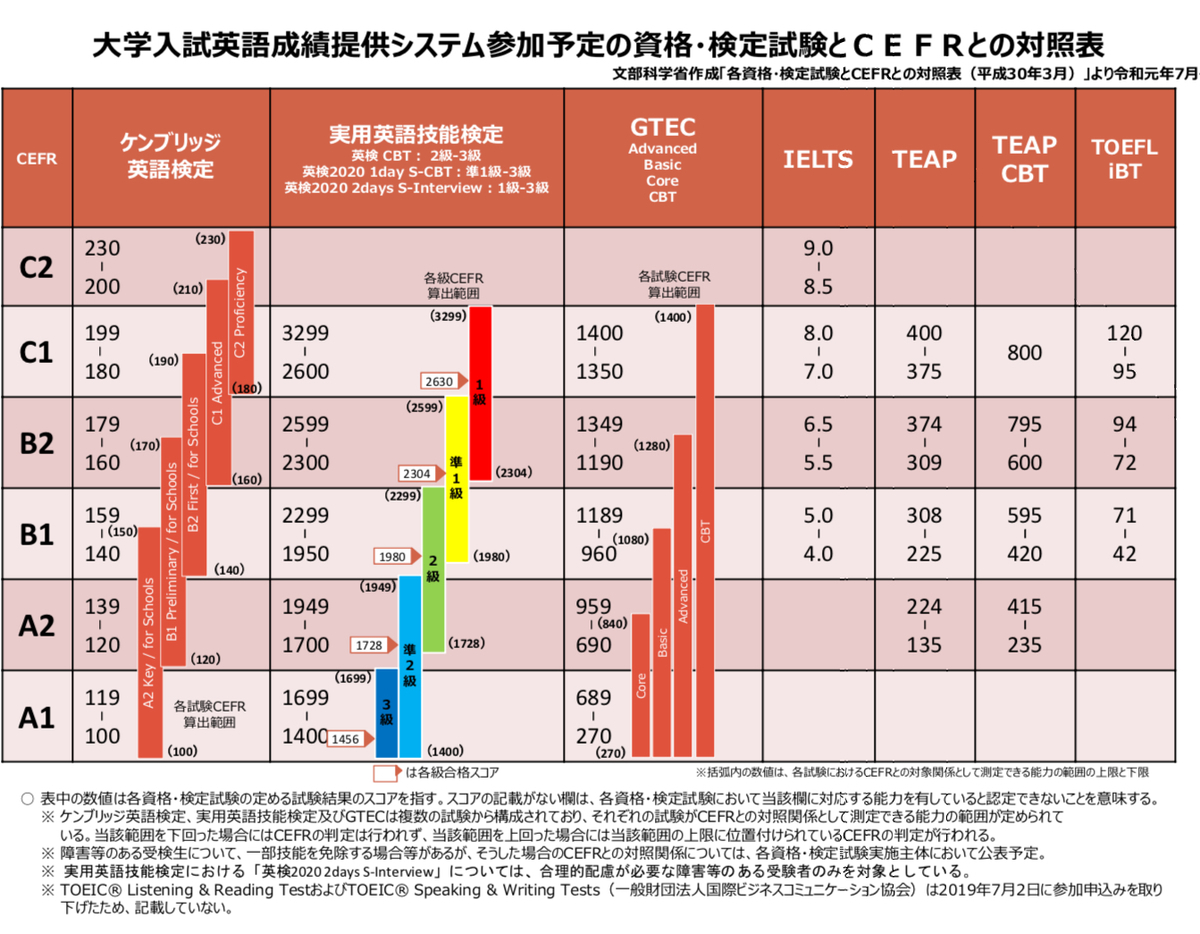 f:id:tokoyakanbannet:20190710235950j:plain