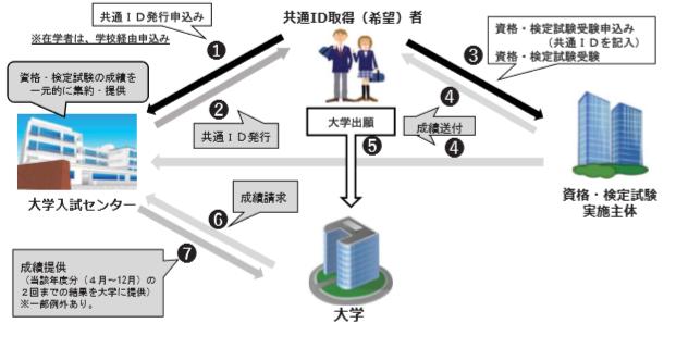 f:id:tokoyakanbannet:20190714185628p:plain