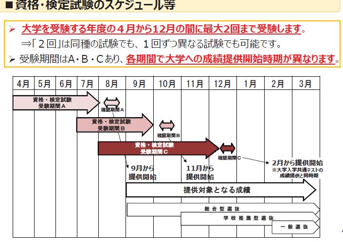 f:id:tokoyakanbannet:20190714230433p:plain