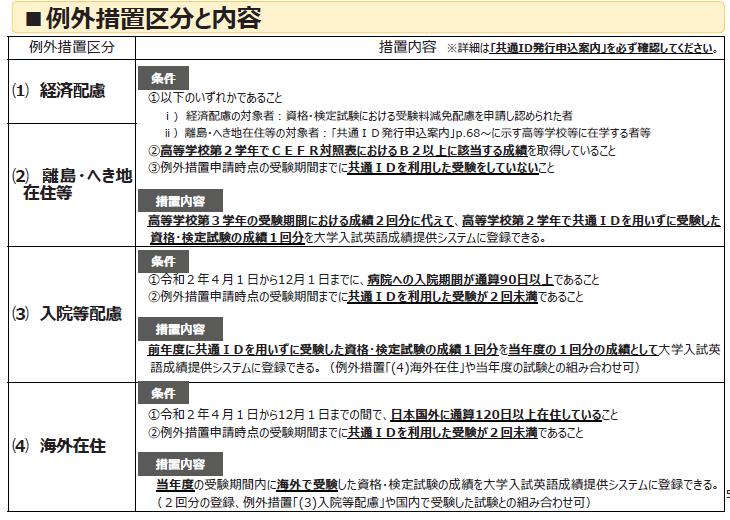 f:id:tokoyakanbannet:20190714232217p:plain