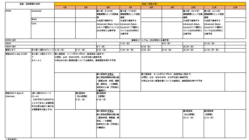 f:id:tokoyakanbannet:20190831180439p:plain
