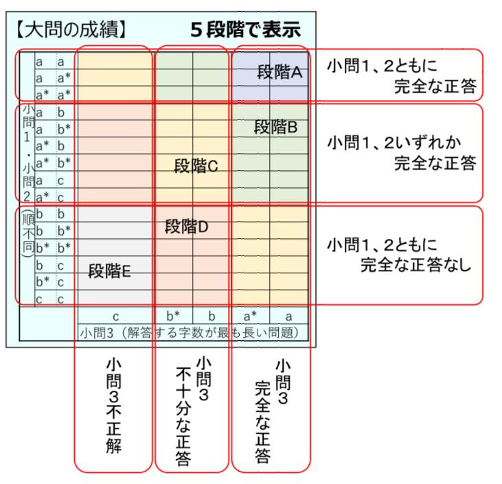 f:id:tokoyakanbannet:20191014152509p:plain