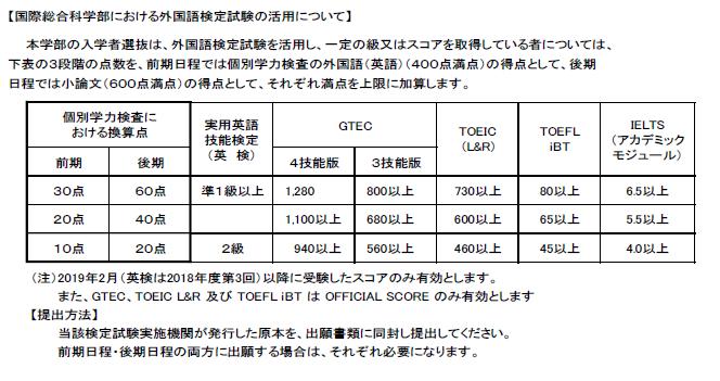 f:id:tokoyakanbannet:20191130165015p:plain