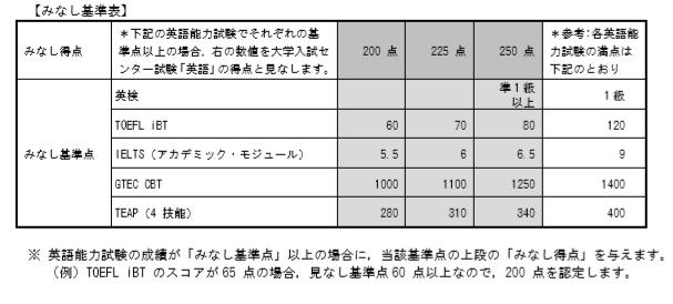 f:id:tokoyakanbannet:20191130210028p:plain