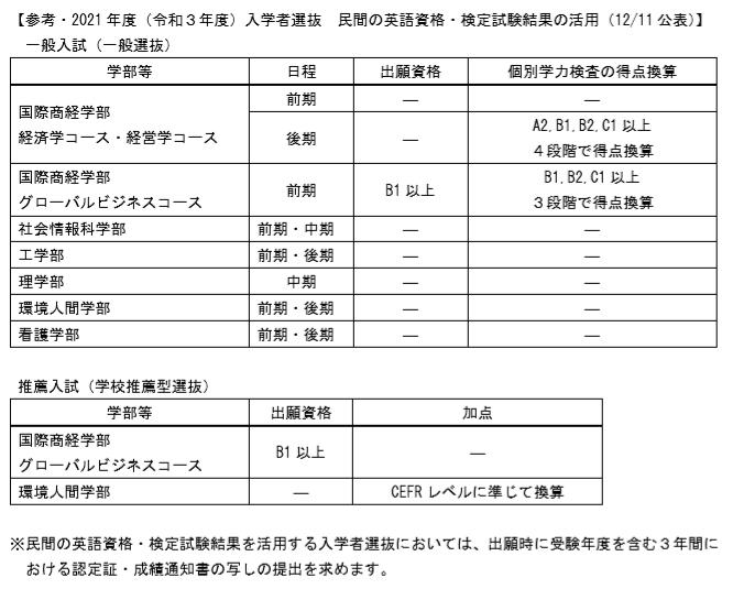 f:id:tokoyakanbannet:20191213233807p:plain