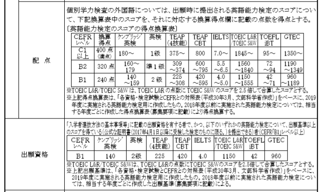 f:id:tokoyakanbannet:20191213234440p:plain