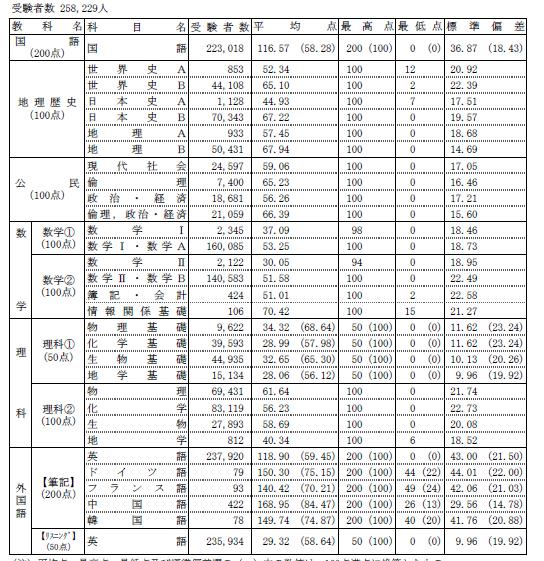f:id:tokoyakanbannet:20200124152301p:plain