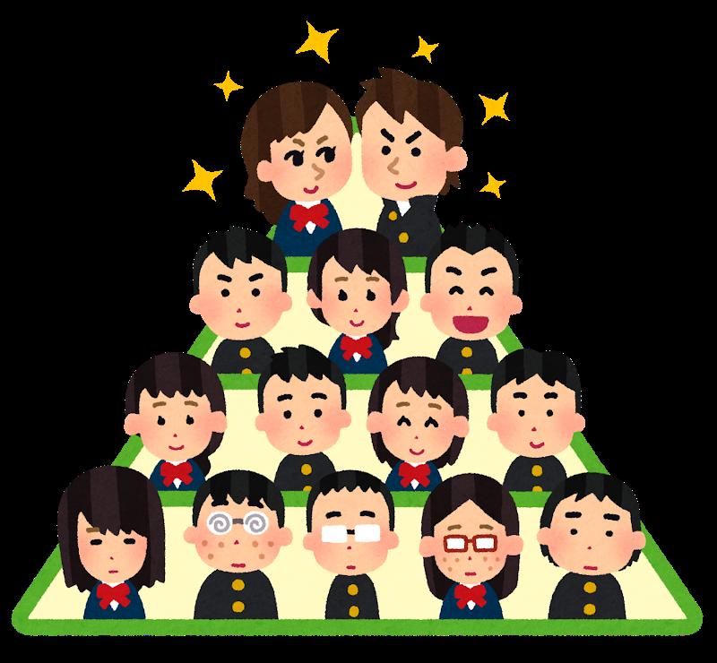 f:id:tokoyakanbannet:20200306162023p:plain