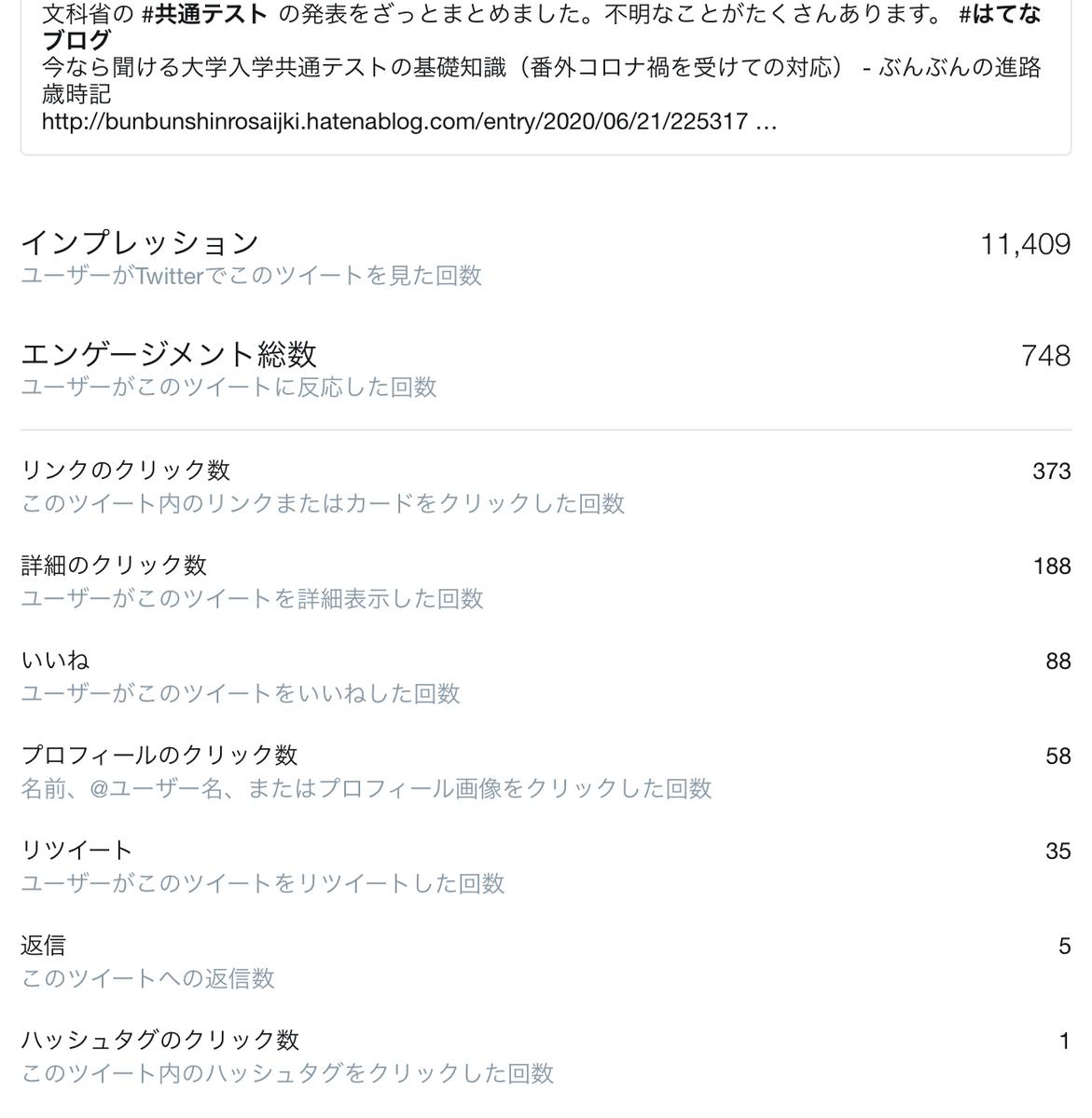 f:id:tokoyakanbannet:20200629201054j:plain