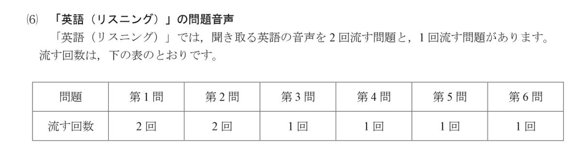 f:id:tokoyakanbannet:20200723112540p:plain
