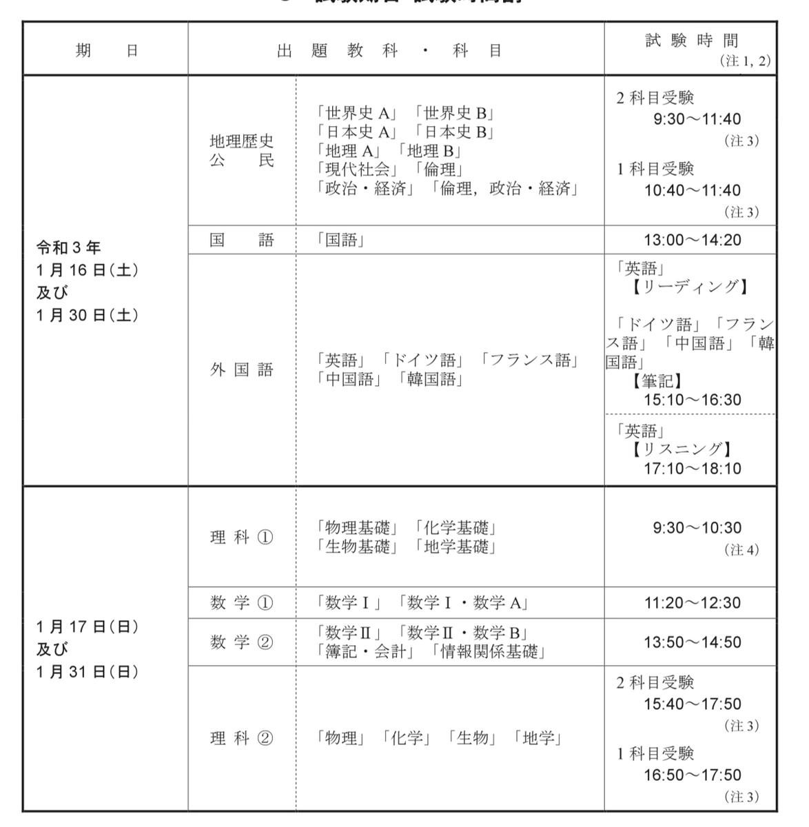 f:id:tokoyakanbannet:20200723125147p:plain