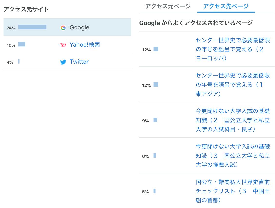 f:id:tokoyakanbannet:20200725203259p:plain