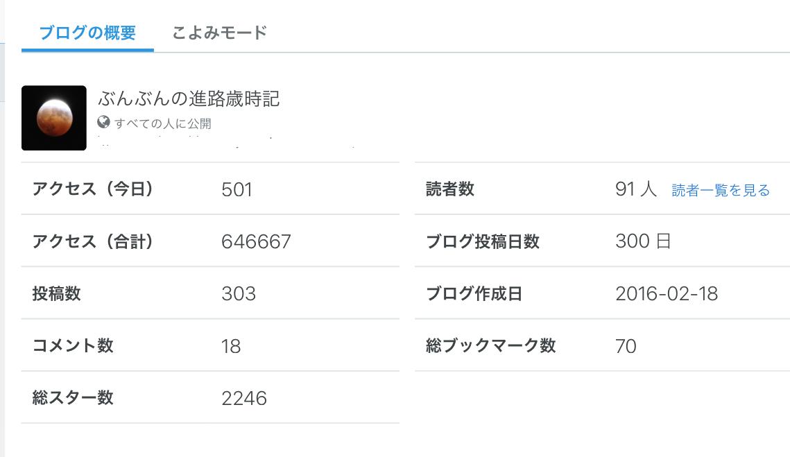 f:id:tokoyakanbannet:20200727194639p:plain