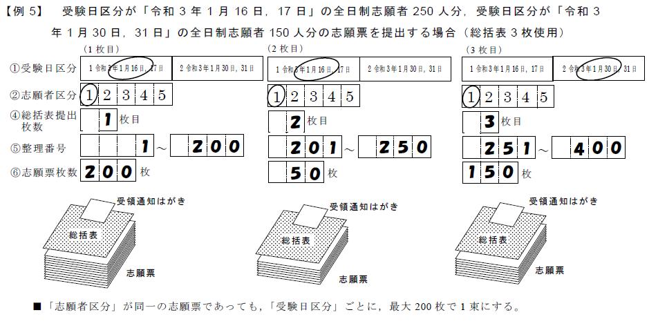 f:id:tokoyakanbannet:20200803204106p:plain