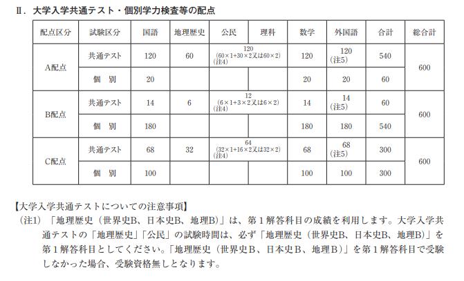 f:id:tokoyakanbannet:20200829215708p:plain