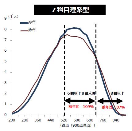 f:id:tokoyakanbannet:20210123164405p:plain