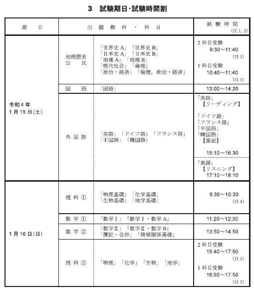 f:id:tokoyakanbannet:20210713131814p:plain