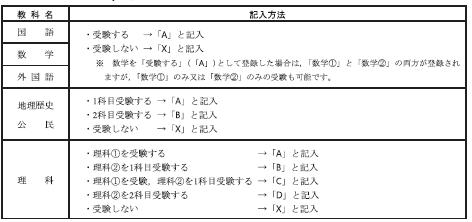 f:id:tokoyakanbannet:20210713132332p:plain