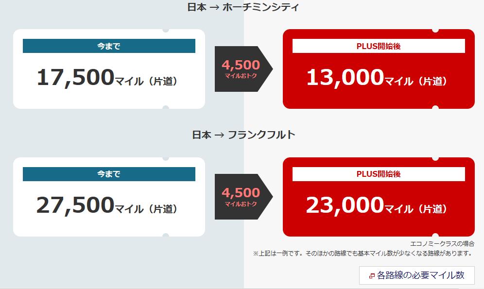f:id:tokozo123:20180907212358p:plain
